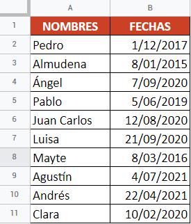 listado de nombres y fechas